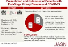 Presentation and Outcomes of Patients with ESKD and COVID-19