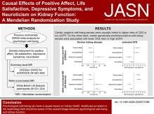 Causal Effects of Positive Affect, Life Satisfaction, Depressive Symptoms, and Neuroticism on Kidney Function: A Mendelian Randomization Study