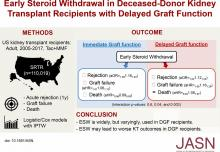 Early Steroid Withdrawal in Deceased-Donor Kidney Transplant Recipients with Delayed Graft Function