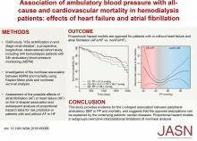 Association of Ambulatory Blood Pressure with All-Cause and Cardiovascular Mortality in Hemodialysis Patients: Effects of Heart Failure and Atrial Fibrillation
