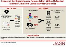 Outcomes for Hemodialysis Patients Given Cardiopulmonary Resuscitation for Cardiac Arrest at Outpatient Dialysis Clinics