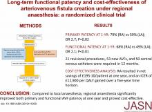Long-Term Functional Patency and Cost-Effectiveness of Arteriovenous Fistula Creation under Regional Anesthesia: a Randomized Controlled Trial
