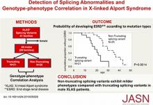Detection of Splicing Abnormalities and Genotype-Phenotype Correlation in X-linked Alport Syndrome