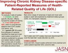 Improving CKD-Specific Patient-Reported Measures of Health-Related Quality of Life