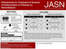 Ziltivekimab for Treatment of Anemia of Inflammation in Patients on Hemodialysis: Results from a Phase 1/2 Multicenter, Randomized, Double-Blind, Placebo-Controlled Trial