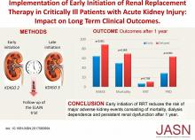 Long-Term Clinical Outcomes after Early Initiation of RRT in Critically Ill Patients with AKI