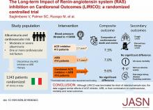 The Long-Term Impact of Renin-Angiotensin System (RAS) Inhibition on Cardiorenal Outcomes (LIRICO): A Randomized, Controlled Trial