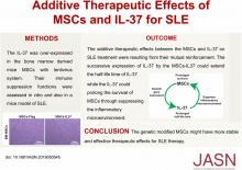 Additive Therapeutic Effects of Mesenchymal Stem Cells and IL-37 for Systemic Lupus Erythematosus