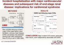Incident Hospitalization with Major Cardiovascular Diseases and Subsequent Risk of ESKD: Implications for Cardiorenal Syndrome