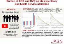 Burden of CKD and Cardiovascular Disease on Life Expectancy and Health Service Utilization: a Cohort Study of Hong Kong Chinese Hypertensive Patients