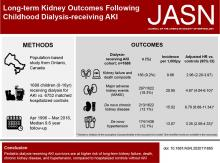 Long-Term Kidney Outcomes Following Dialysis-Treated Childhood Acute Kidney Injury: A Population-Based Cohort Study
