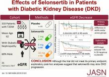 Effects of Selonsertib in Patients with Diabetic Kidney Disease