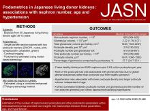 Podometrics in Japanese Living Donor Kidneys: Associations with Nephron Number, Age, and Hypertension