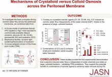 Mechanisms of Crystalloid versus Colloid Osmosis across the Peritoneal Membrane