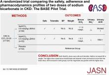 A Randomized Trial Comparing the Safety, Adherence, and Pharmacodynamics Profiles of Two Doses of Sodium Bicarbonate in CKD: the BASE Pilot Trial