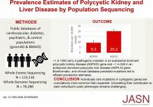 Prevalence Estimates of Polycystic Kidney and Liver Disease by Population Sequencing