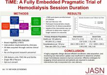 The TiME Trial: A Fully Embedded, Cluster-Randomized, Pragmatic Trial of Hemodialysis Session Duration