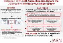 Detection of PLA2R Autoantibodies before the Diagnosis of Membranous Nephropathy