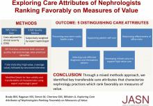 Exploring Care Attributes of Nephrologists Ranking Favorably on Measures of Value