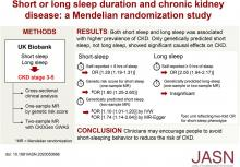 Short or Long Sleep Duration and CKD: A Mendelian Randomization Study