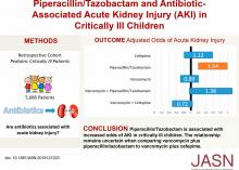 Piperacillin/Tazobactam and Antibiotic-Associated Acute Kidney Injury in Critically Ill Children