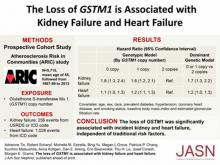 The Loss of <em>GSTM1</em> Associates with Kidney Failure and Heart Failure