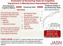 Evaluation of Screening Tests for Cognitive Impairment in Patients Receiving Maintenance Hemodialysis